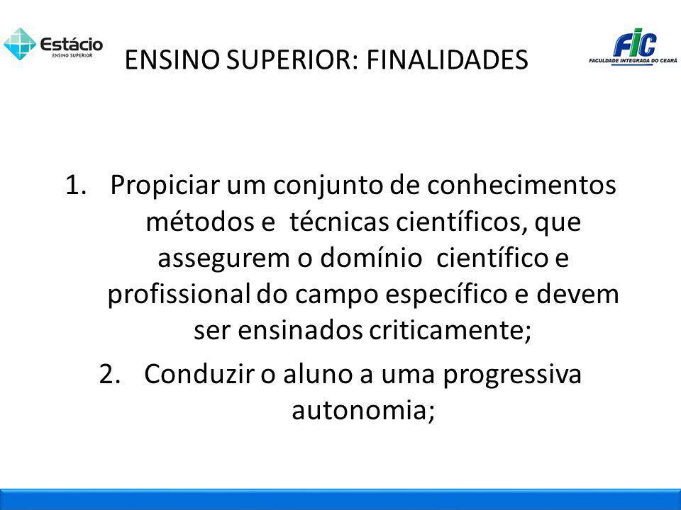 ENSINO SUPERIOR: FINALIDADES 1.Propiciar um conjunto de conhecimentos métodos e técnicas científicos, que assegurem o domínio científico e profissiona