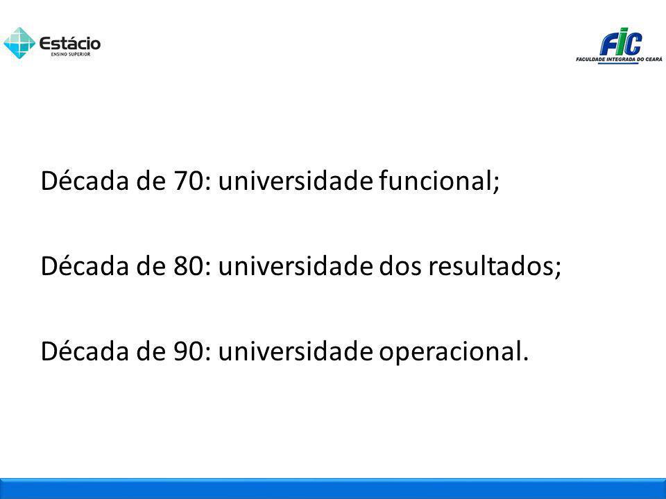 Década de 70: universidade funcional; Década de 80: universidade dos resultados; Década de 90: universidade operacional.