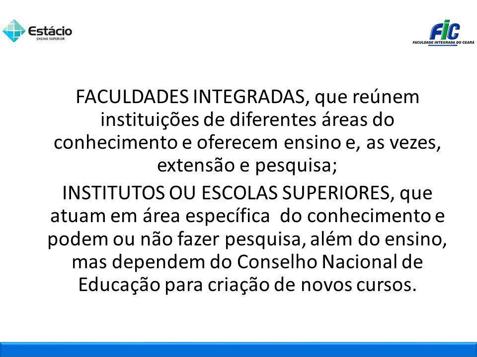 FACULDADES INTEGRADAS, que reúnem instituições de diferentes áreas do conhecimento e oferecem ensino e, as vezes, extensão e pesquisa; INSTITUTOS OU E