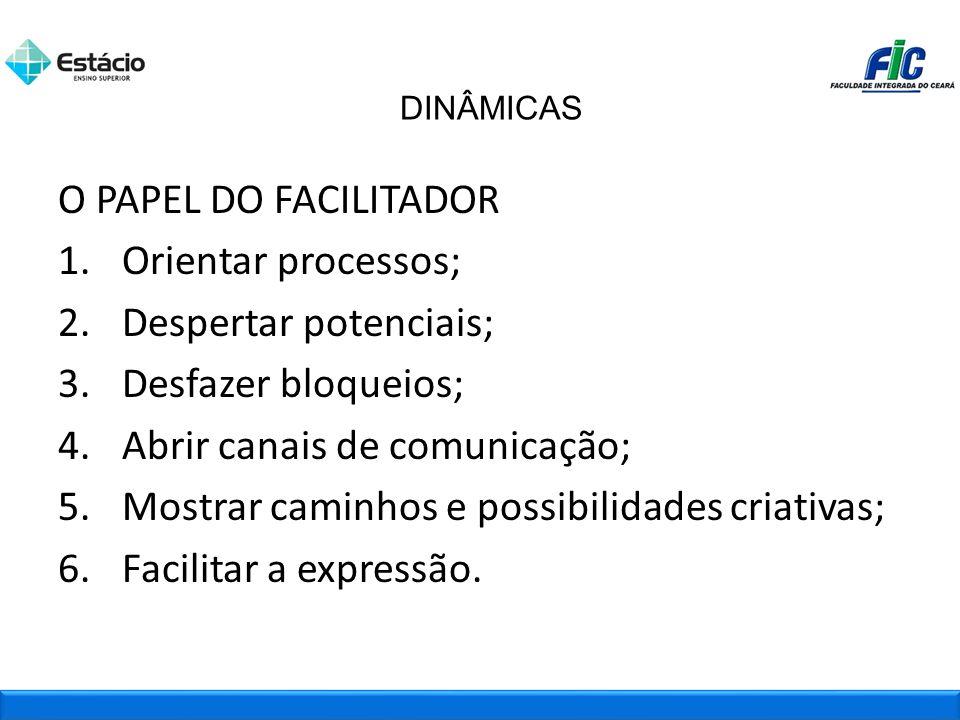 O PAPEL DO FACILITADOR 1.Orientar processos; 2.Despertar potenciais; 3.Desfazer bloqueios; 4.Abrir canais de comunicação; 5.Mostrar caminhos e possibi