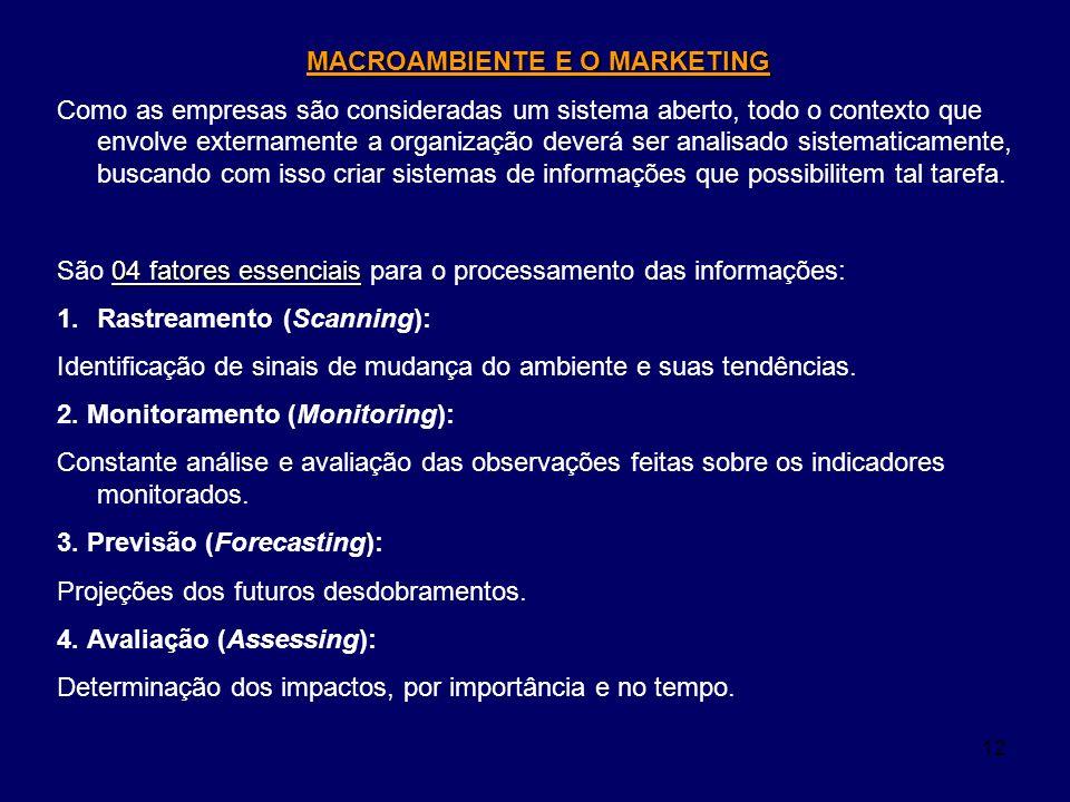 12 MACROAMBIENTE E O MARKETING Como as empresas são consideradas um sistema aberto, todo o contexto que envolve externamente a organização deverá ser