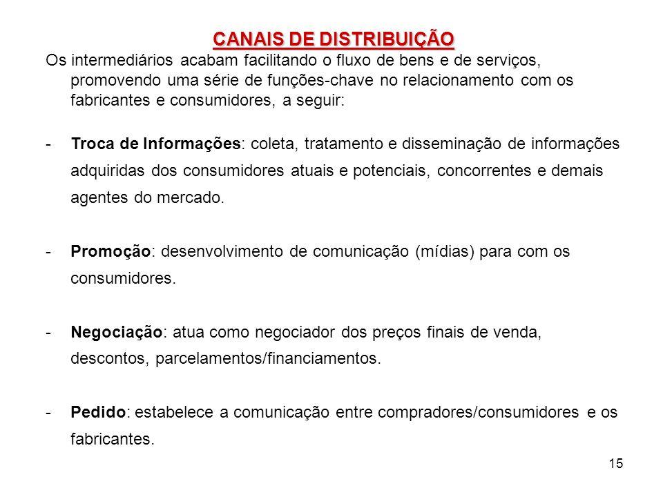 15 CANAIS DE DISTRIBUIÇÃO Os intermediários acabam facilitando o fluxo de bens e de serviços, promovendo uma série de funções-chave no relacionamento