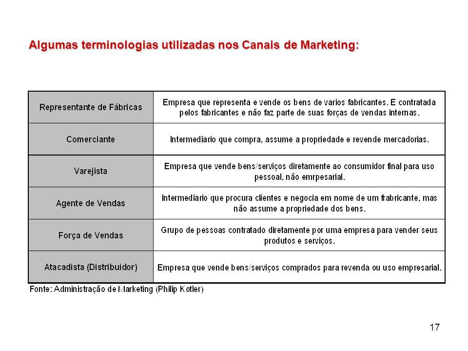 17 Algumas terminologias utilizadas nos Canais de Marketing: