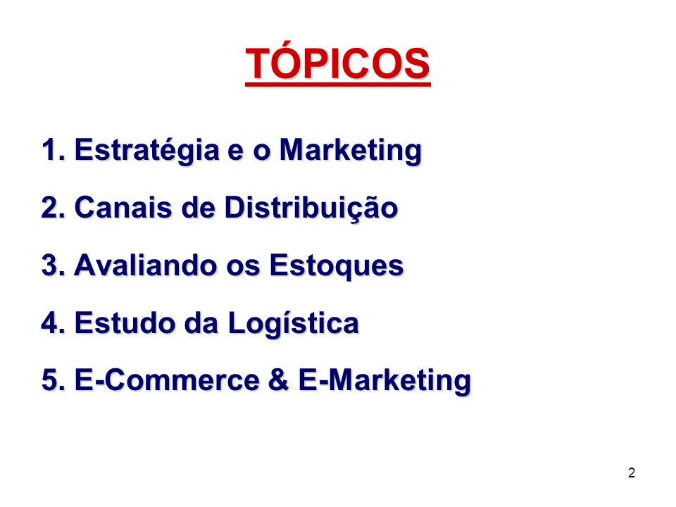 2 TÓPICOS 1. Estratégia e o Marketing 2. Canais de Distribuição 3. Avaliando os Estoques 4. Estudo da Logística 5. E-Commerce & E-Marketing