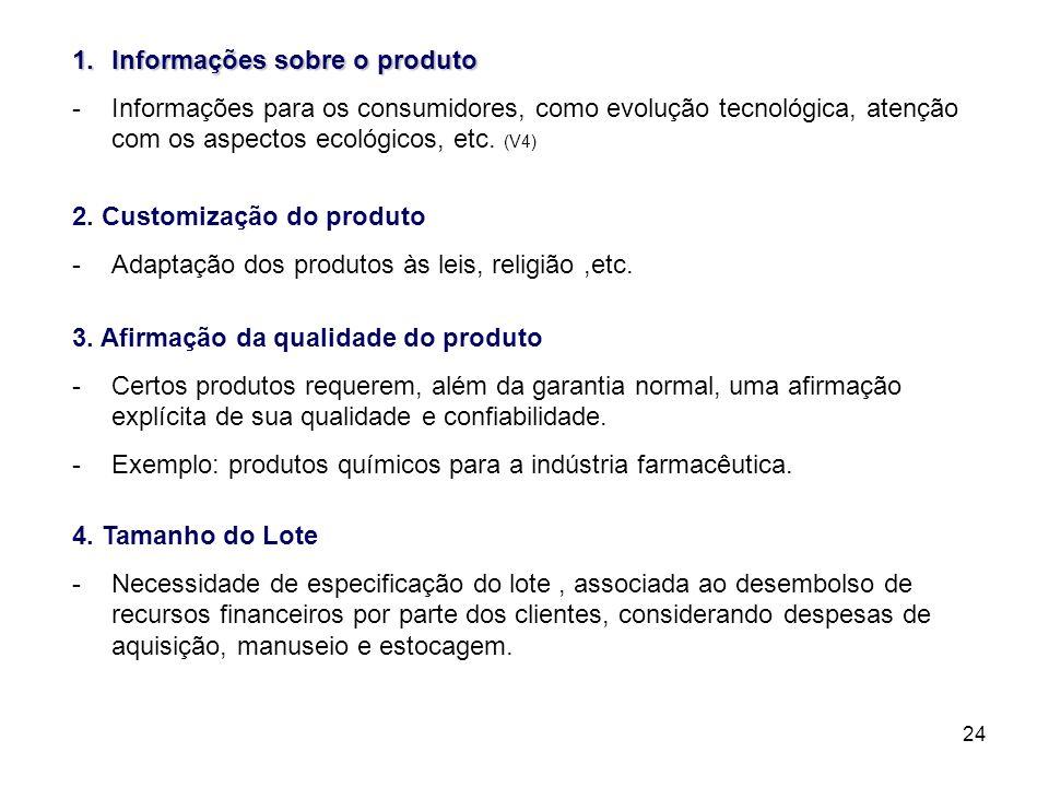 24 1.Informações sobre o produto -Informações para os consumidores, como evolução tecnológica, atenção com os aspectos ecológicos, etc. (V4) 2. Custom