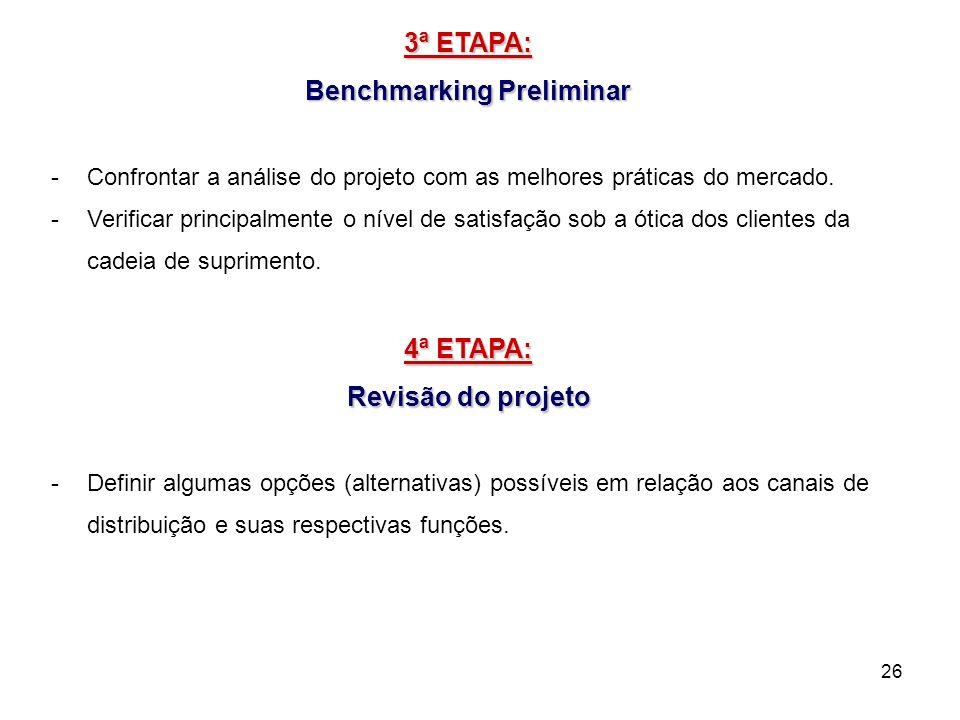 26 3ª ETAPA: Benchmarking Preliminar -Confrontar a análise do projeto com as melhores práticas do mercado. -Verificar principalmente o nível de satisf