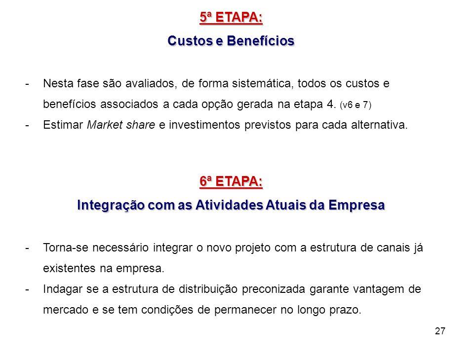 27 5ª ETAPA: Custos e Benefícios -Nesta fase são avaliados, de forma sistemática, todos os custos e benefícios associados a cada opção gerada na etapa