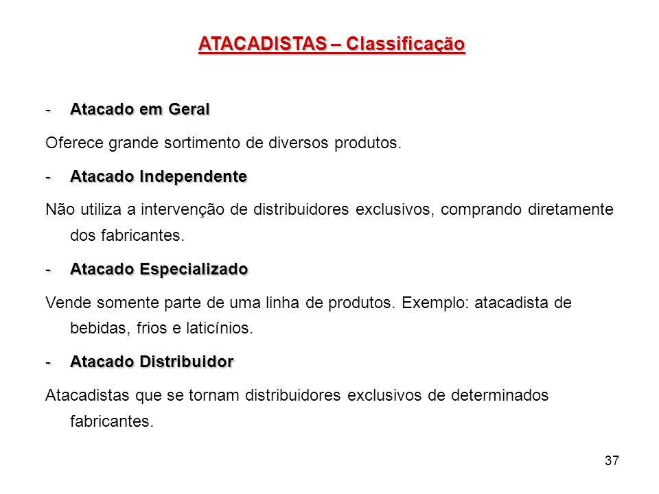 37 ATACADISTAS – Classificação -Atacado em Geral Oferece grande sortimento de diversos produtos. -Atacado Independente Não utiliza a intervenção de di