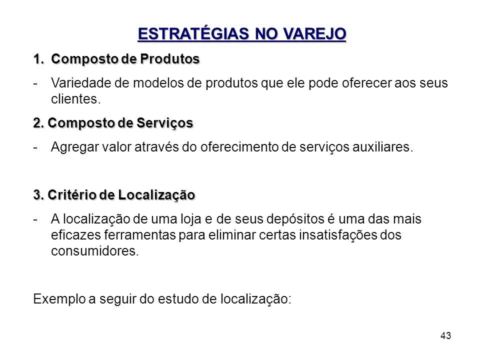 43 ESTRATÉGIAS NO VAREJO 1.Composto de Produtos -Variedade de modelos de produtos que ele pode oferecer aos seus clientes. 2. Composto de Serviços -Ag