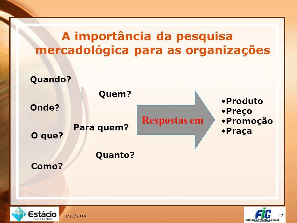 12 1/22/2014 A importância da pesquisa mercadológica para as organizações Quando? Onde? Quem? Produto Preço Promoção Praça Como? Para quem? Quanto? Re