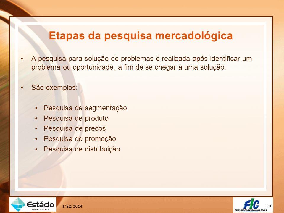 20 1/22/2014 Etapas da pesquisa mercadológica A pesquisa para solução de problemas é realizada após identificar um problema ou oportunidade, a fim de