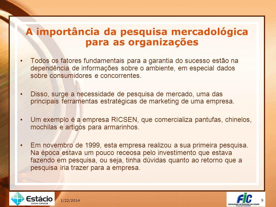 9 1/22/2014 A importância da pesquisa mercadológica para as organizações Todos os fatores fundamentais para a garantia do sucesso estão na dependência