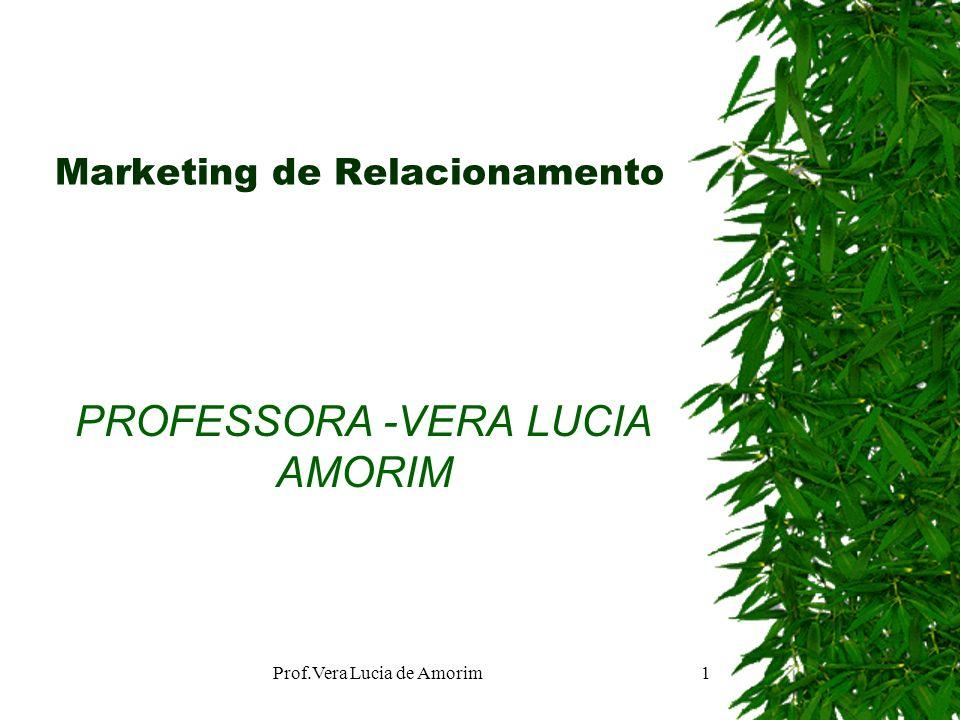 Marketing de Relacionamento PROFESSORA -VERA LUCIA AMORIM 1Prof.Vera Lucia de Amorim