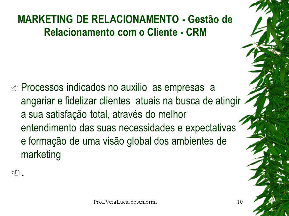 MARKETING DE RELACIONAMENTO - Gestão de Relacionamento com o Cliente - CRM Processos indicados no auxilio as empresas a angariar e fidelizar clientes
