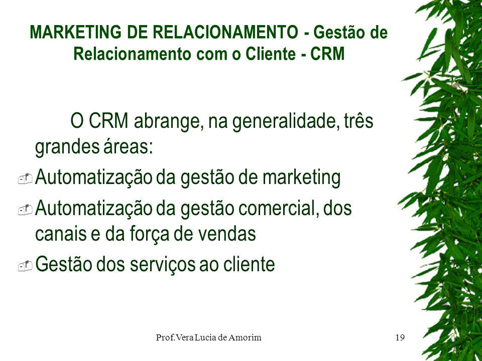 MARKETING DE RELACIONAMENTO - Gestão de Relacionamento com o Cliente - CRM O CRM abrange, na generalidade, três grandes áreas: Automatização da gestão