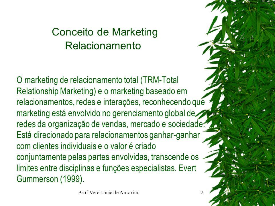 Conceito de Marketing Relacionamento O marketing de relacionamento total (TRM-Total Relationship Marketing) e o marketing baseado em relacionamentos,