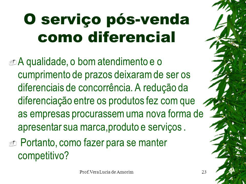 O serviço pós-venda como diferencial A qualidade, o bom atendimento e o cumprimento de prazos deixaram de ser os diferenciais de concorrência. A reduç