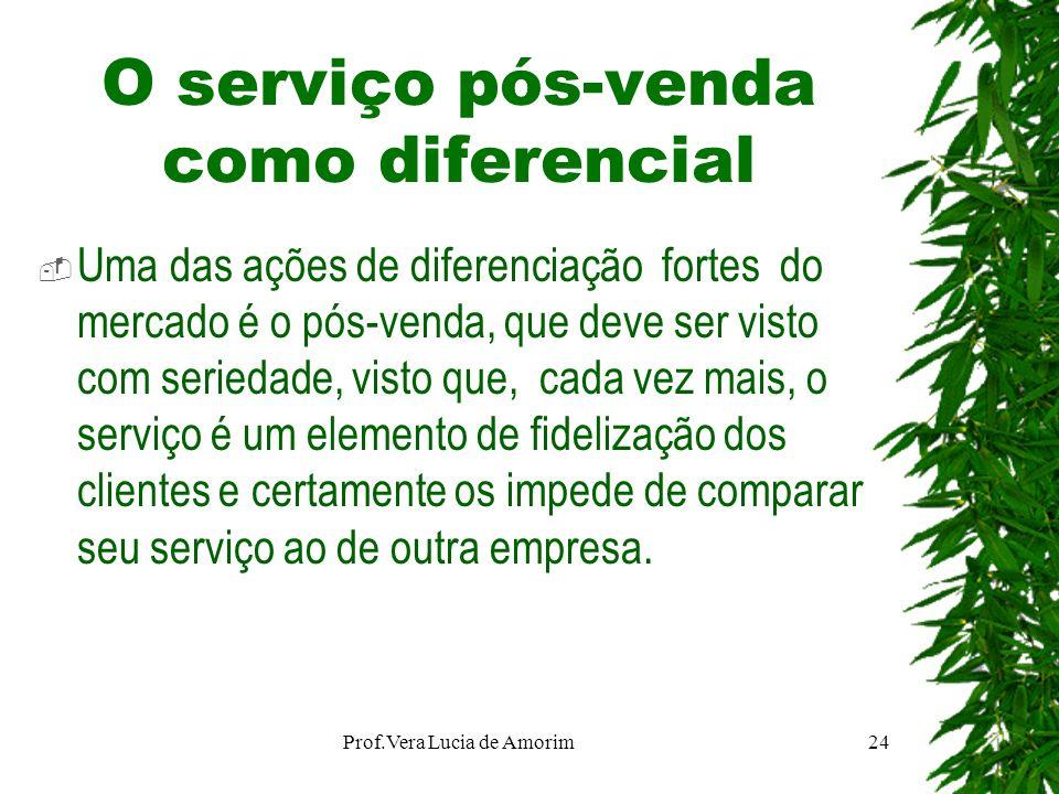 O serviço pós-venda como diferencial Uma das ações de diferenciação fortes do mercado é o pós-venda, que deve ser visto com seriedade, visto que, cada