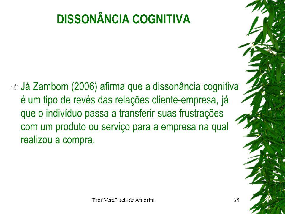 DISSONÂNCIA COGNITIVA Já Zambom (2006) afirma que a dissonância cognitiva é um tipo de revés das relações cliente-empresa, já que o indivíduo passa a