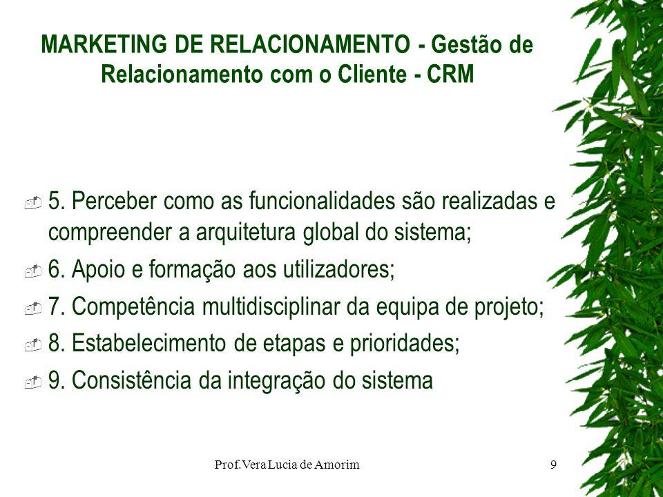 MARKETING DE RELACIONAMENTO - Gestão de Relacionamento com o Cliente - CRM 5. Perceber como as funcionalidades são realizadas e compreender a arquitet