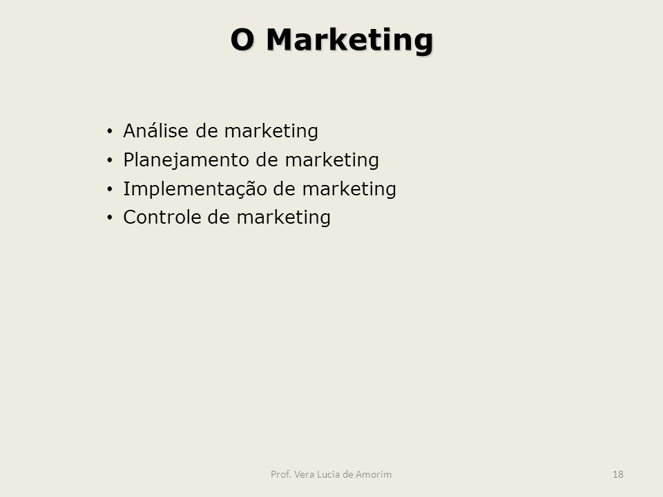 O Marketing Análise de marketing Planejamento de marketing Implementação de marketing Controle de marketing Prof.