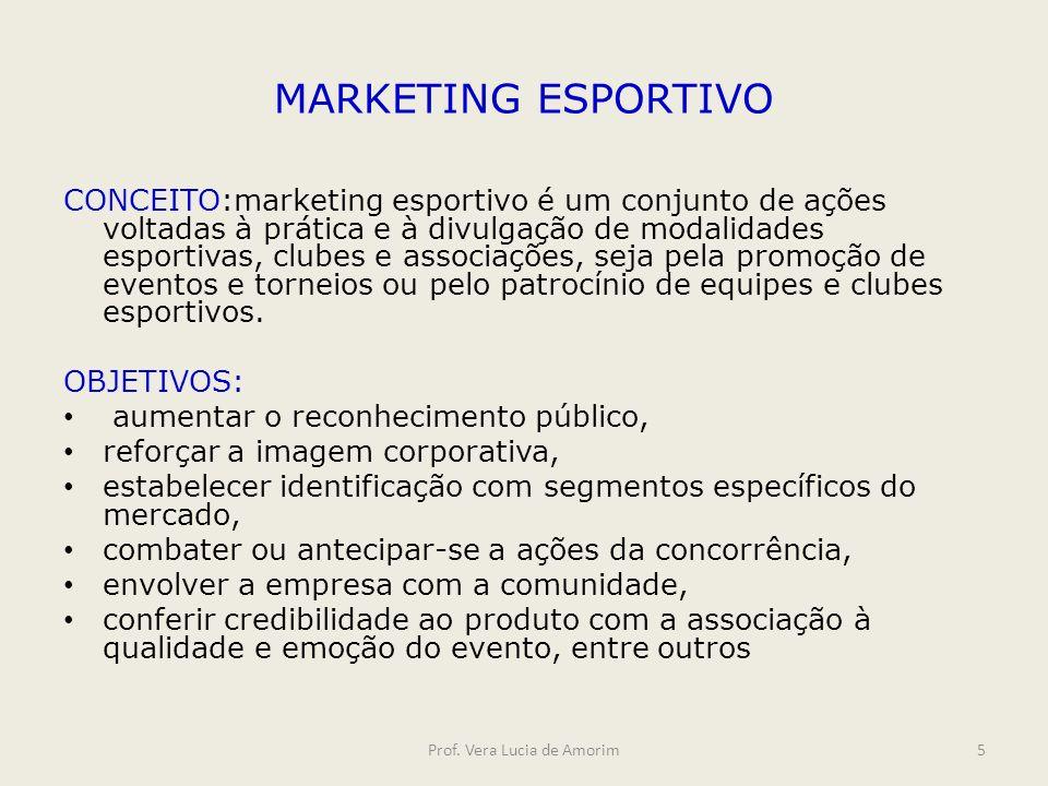 MARKETING ESPORTIVO CONCEITO:marketing esportivo é um conjunto de ações voltadas à prática e à divulgação de modalidades esportivas, clubes e associaç