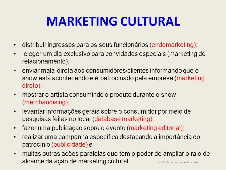 MARKETING CULTURAL O que leva uma empresa a investir em marketing cultural.