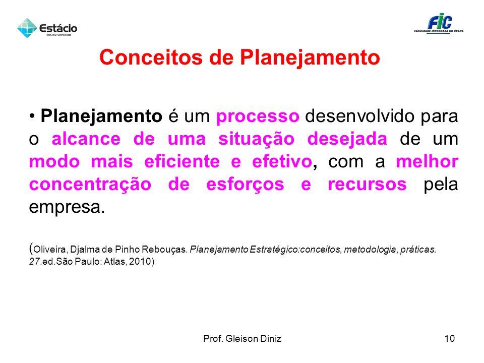 Conceitos de Planejamento Planejamento é um processo desenvolvido para o alcance de uma situação desejada de um modo mais eficiente e efetivo, com a m