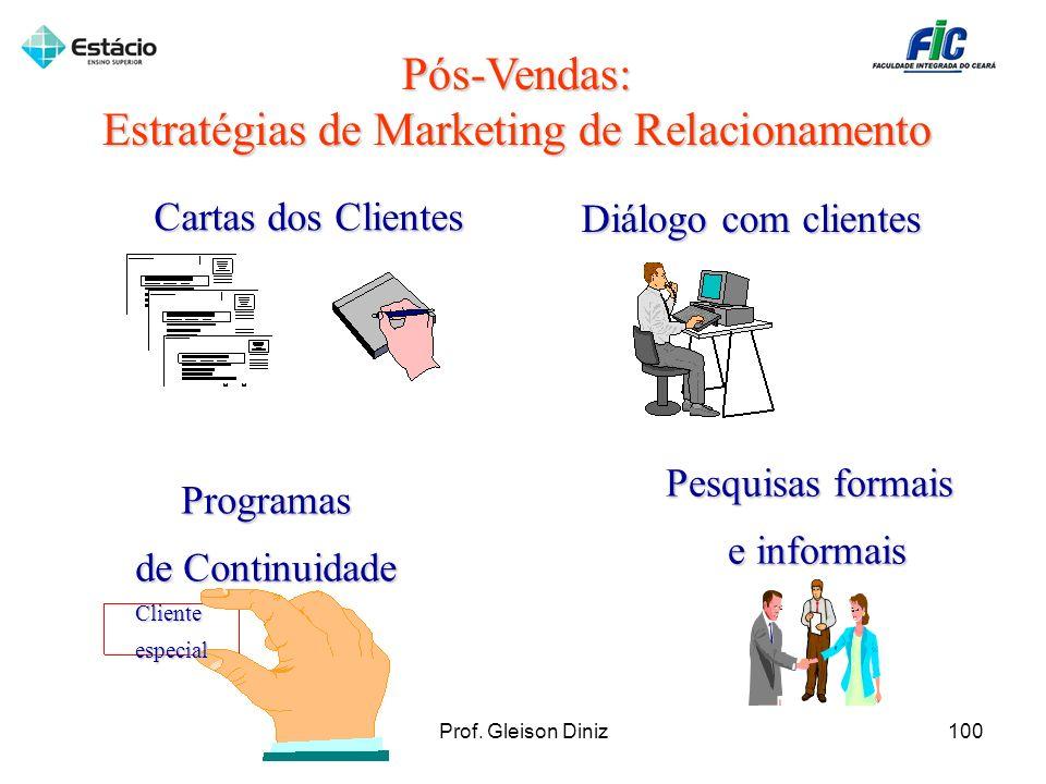 Pós-Vendas: Estratégias de Marketing de Relacionamento Diálogo com clientes Cartas dos Clientes Pesquisas formais e informais Clienteespecial Programa