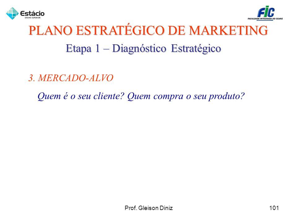 PLANO ESTRATÉGICO DE MARKETING Etapa 1 – Diagnóstico Estratégico 3. MERCADO-ALVO Quem é o seu cliente? Quem compra o seu produto? 101Prof. Gleison Din