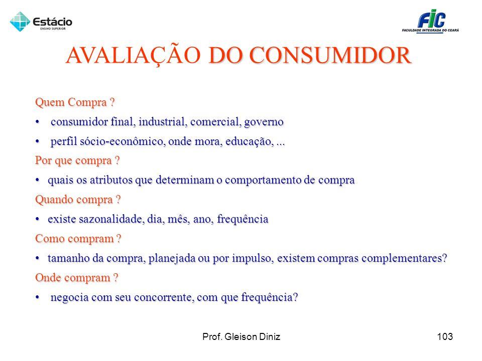 DO CONSUMIDOR AVALIAÇÃO DO CONSUMIDOR Quem Compra ? consumidor final, industrial, comercial, governo consumidor final, industrial, comercial, governo
