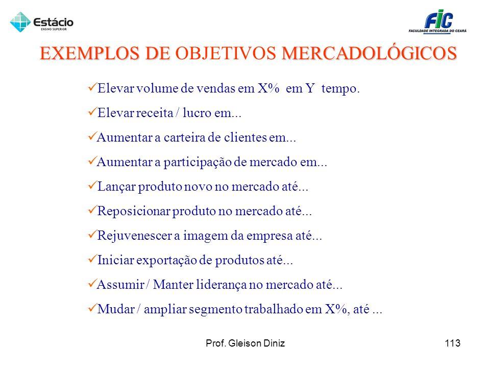 EXEMPLOS DE MERCADOLÓGICOS EXEMPLOS DE OBJETIVOS MERCADOLÓGICOS Elevar volume de vendas em X% em Y tempo. Elevar receita / lucro em... Aumentar a cart