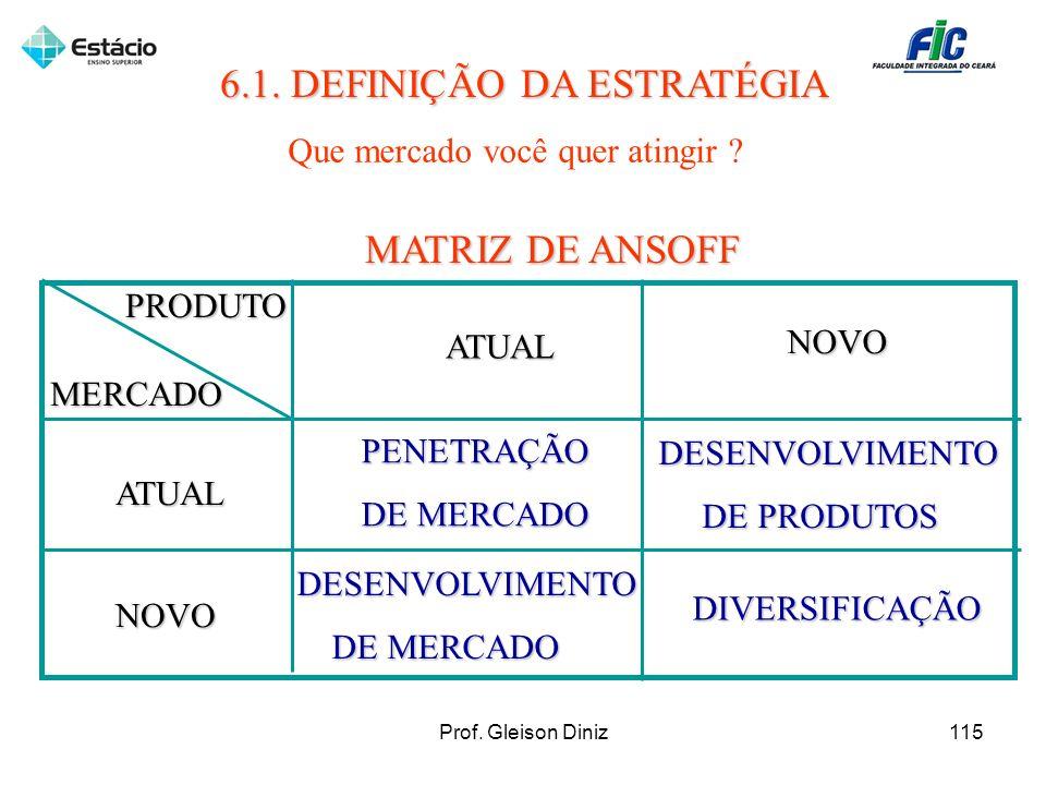 MERCADO PRODUTO ATUAL ATUAL NOVO NOVO ATUAL NOVO PENETRAÇÃO DE MERCADO DESENVOLVIMENTO DE PRODUTOS DE PRODUTOS DESENVOLVIMENTO DE MERCADO DE MERCADO D