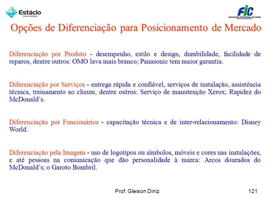 Opções de Diferenciação para Posicionamento de Mercado Diferenciação por Produto - desempenho, estilo e design, durabilidade, facilidade de reparos, d
