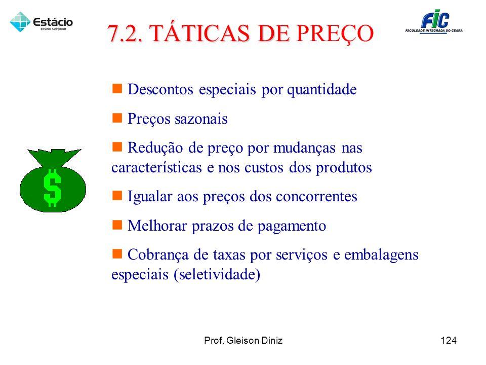 Descontos especiais por quantidade Preços sazonais Redução de preço por mudanças nas características e nos custos dos produtos Igualar aos preços dos