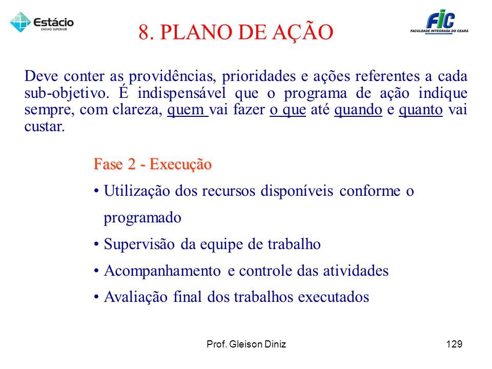 8. PLANO DE AÇÃO Fase 2 - Execução Utilização dos recursos disponíveis conforme o programado Supervisão da equipe de trabalho Acompanhamento e control