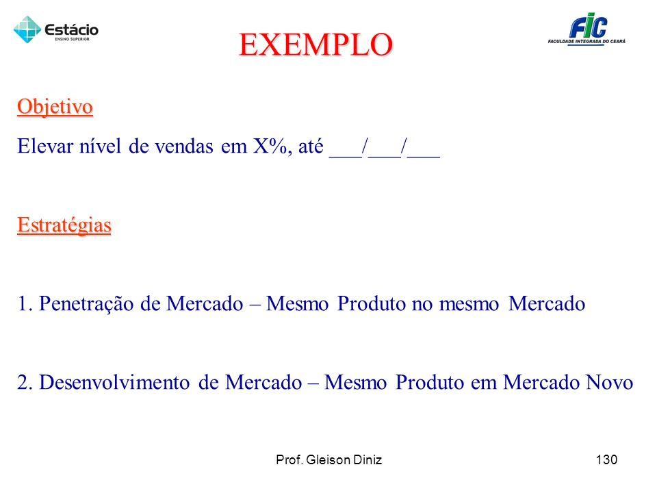 EXEMPLO Objetivo Elevar nível de vendas em X%, até ___/___/___Estratégias 1. Penetração de Mercado – Mesmo Produto no mesmo Mercado 2. Desenvolvimento