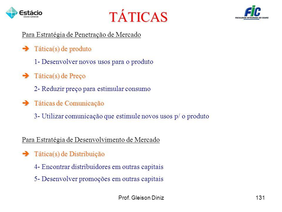 Para Estratégia de Penetração de Mercado Tática(s) de produto Tática(s) de produto 1- Desenvolver novos usos para o produto Tática(s) de Preço Tática(