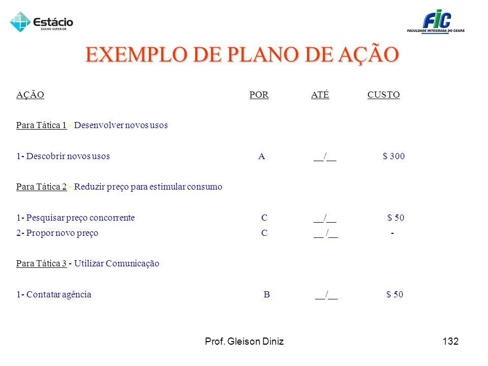 AÇÃO POR ATÉ CUSTO Para Tática 1 - Desenvolver novos usos 1- Descobrir novos usos A __/__ $ 300 Para Tática 2 - Reduzir preço para estimular consumo 1