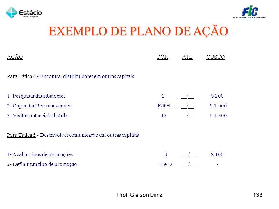 AÇÃO POR ATÉ CUSTO Para Tática 4 - Encontrar distribuidores em outras capitais 1- Pesquisar distribuidores C __/__ $ 200 2- Capacitar/Recrutar vended.