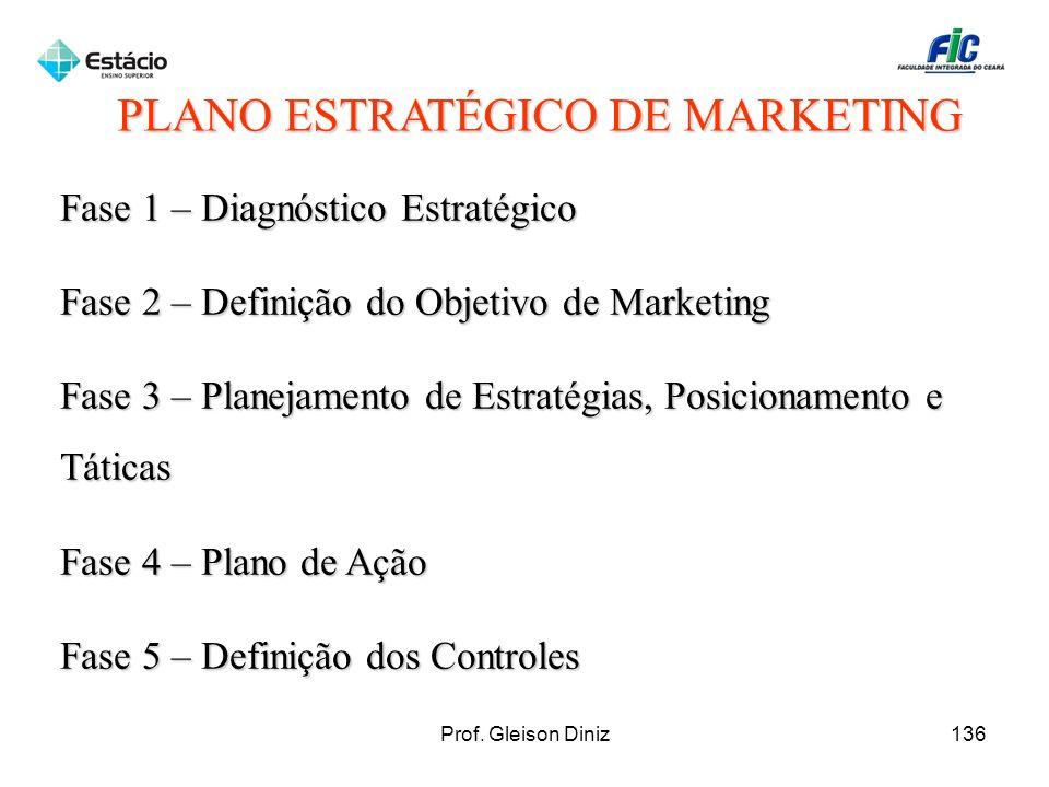 Fase 1 – Diagnóstico Estratégico Fase 2 – Definição do Objetivo de Marketing Fase 3 – Planejamento de Estratégias, Posicionamento e Táticas Fase 4 – P