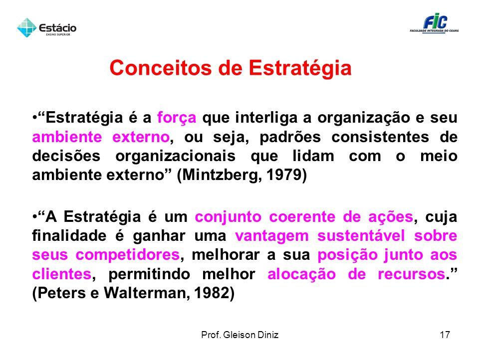 Conceitos de Estratégia Estratégia é a força que interliga a organização e seu ambiente externo, ou seja, padrões consistentes de decisões organizacio