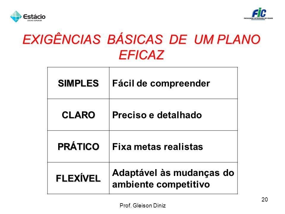 EXIGÊNCIAS BÁSICAS DE UM PLANO EFICAZ SIMPLESFácil de compreender CLAROPreciso e detalhado PRÁTICOFixa metas realistas FLEXÍVEL Adaptável às mudanças