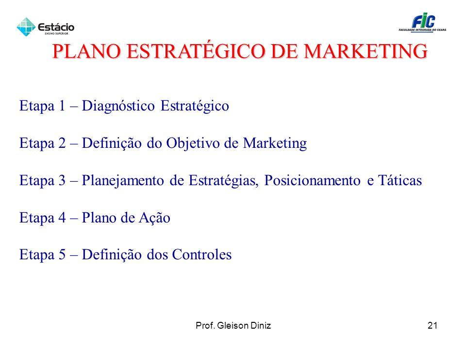 Etapa 1 – Diagnóstico Estratégico Etapa 2 – Definição do Objetivo de Marketing Etapa 3 – Planejamento de Estratégias, Posicionamento e Táticas Etapa 4