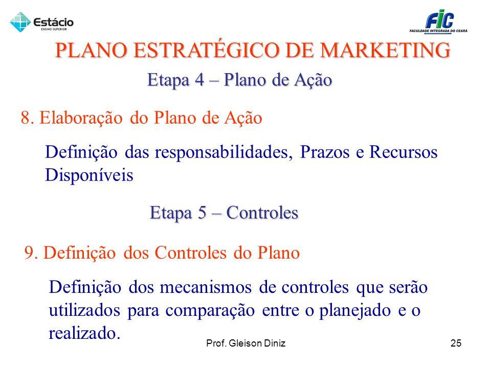 PLANO ESTRATÉGICO DE MARKETING Etapa 4 – Plano de Ação 8. Elaboração do Plano de Ação Definição das responsabilidades, Prazos e Recursos Disponíveis E