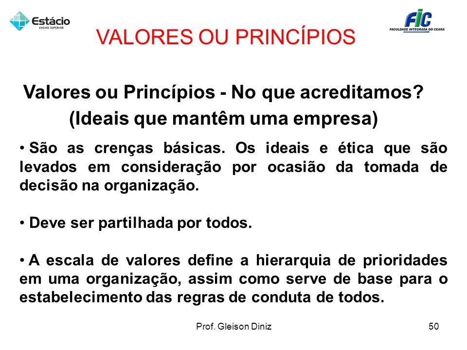 Valores ou Princípios - No que acreditamos? (Ideais que mantêm uma empresa) São as crenças básicas. Os ideais e ética que são levados em consideração
