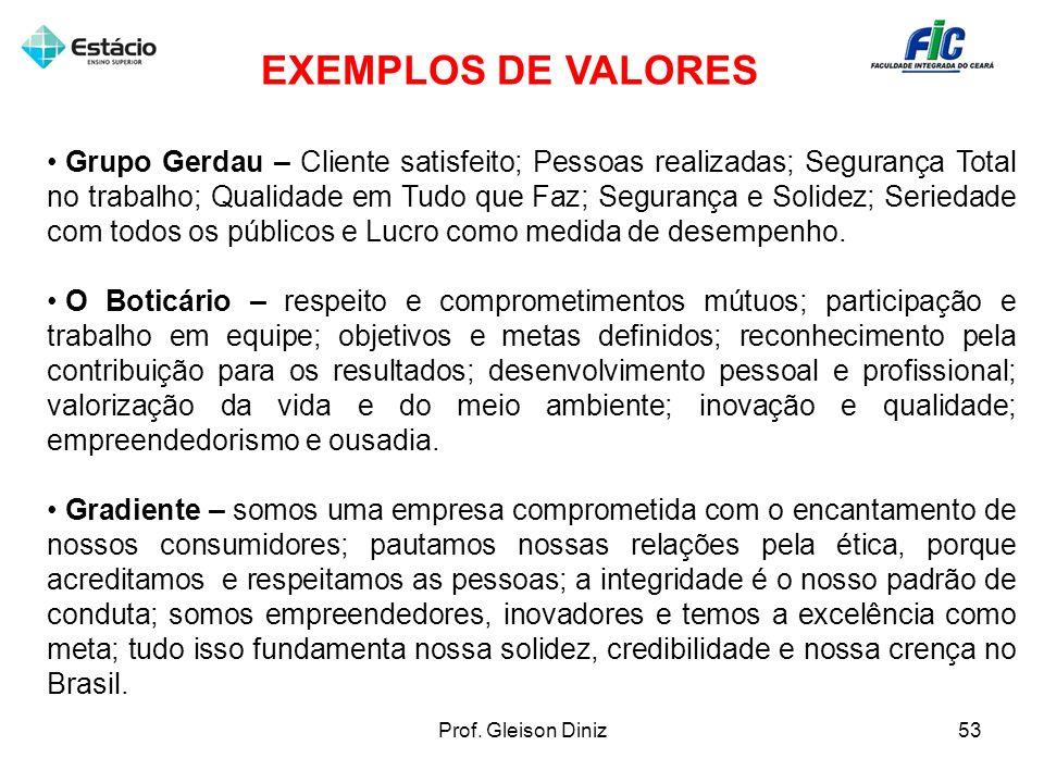 Grupo Gerdau – Cliente satisfeito; Pessoas realizadas; Segurança Total no trabalho; Qualidade em Tudo que Faz; Segurança e Solidez; Seriedade com todo