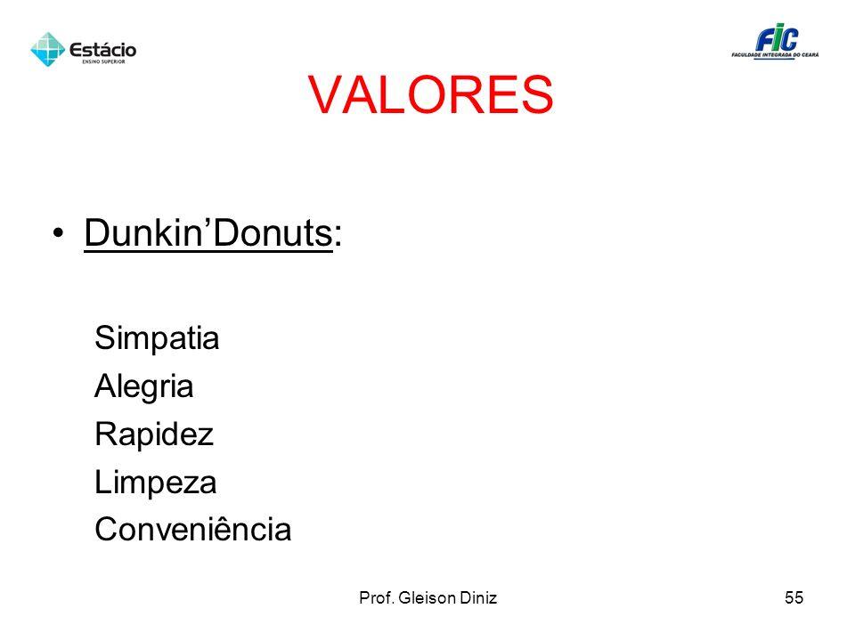 VALORES DunkinDonuts: Simpatia Alegria Rapidez Limpeza Conveniência 55Prof. Gleison Diniz
