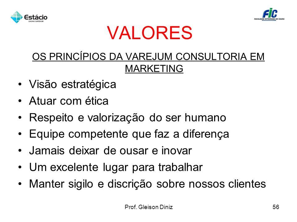 VALORES OS PRINCÍPIOS DA VAREJUM CONSULTORIA EM MARKETING Visão estratégica Atuar com ética Respeito e valorização do ser humano Equipe competente que