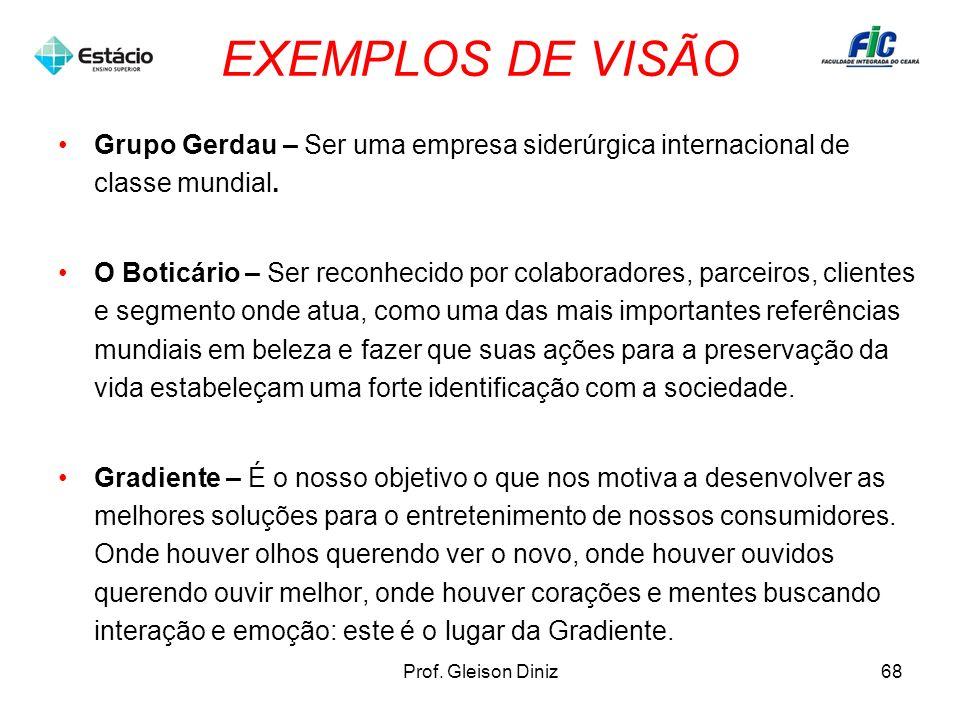 EXEMPLOS DE VISÃO Grupo Gerdau – Ser uma empresa siderúrgica internacional de classe mundial. O Boticário – Ser reconhecido por colaboradores, parceir